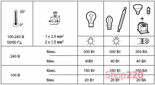 Тип механизма: светорегулятор